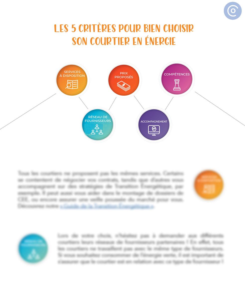 """Téléchargez l'infographie """"Les 5 critères pour bien choisir son courtier en énergie"""""""